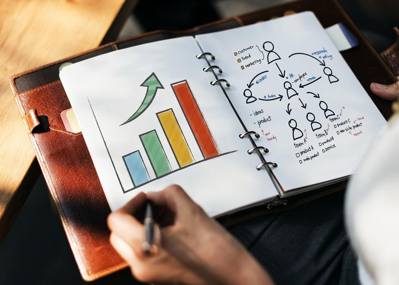 Marketing B2B - od czego zacząć, porównanie z B2C, statystyki marketingu B2B