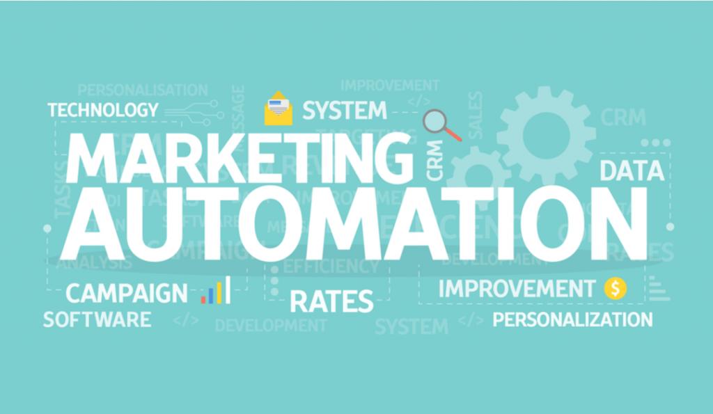 oprogramowanie do marketing automation