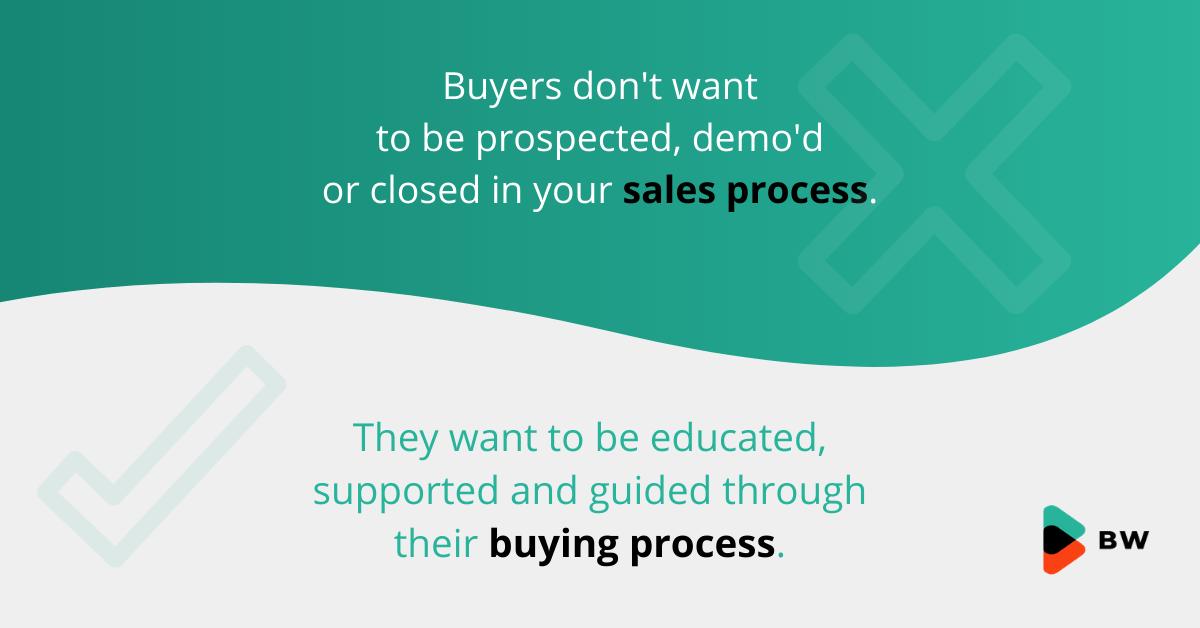 Klient w procesie sprzedaży inbound