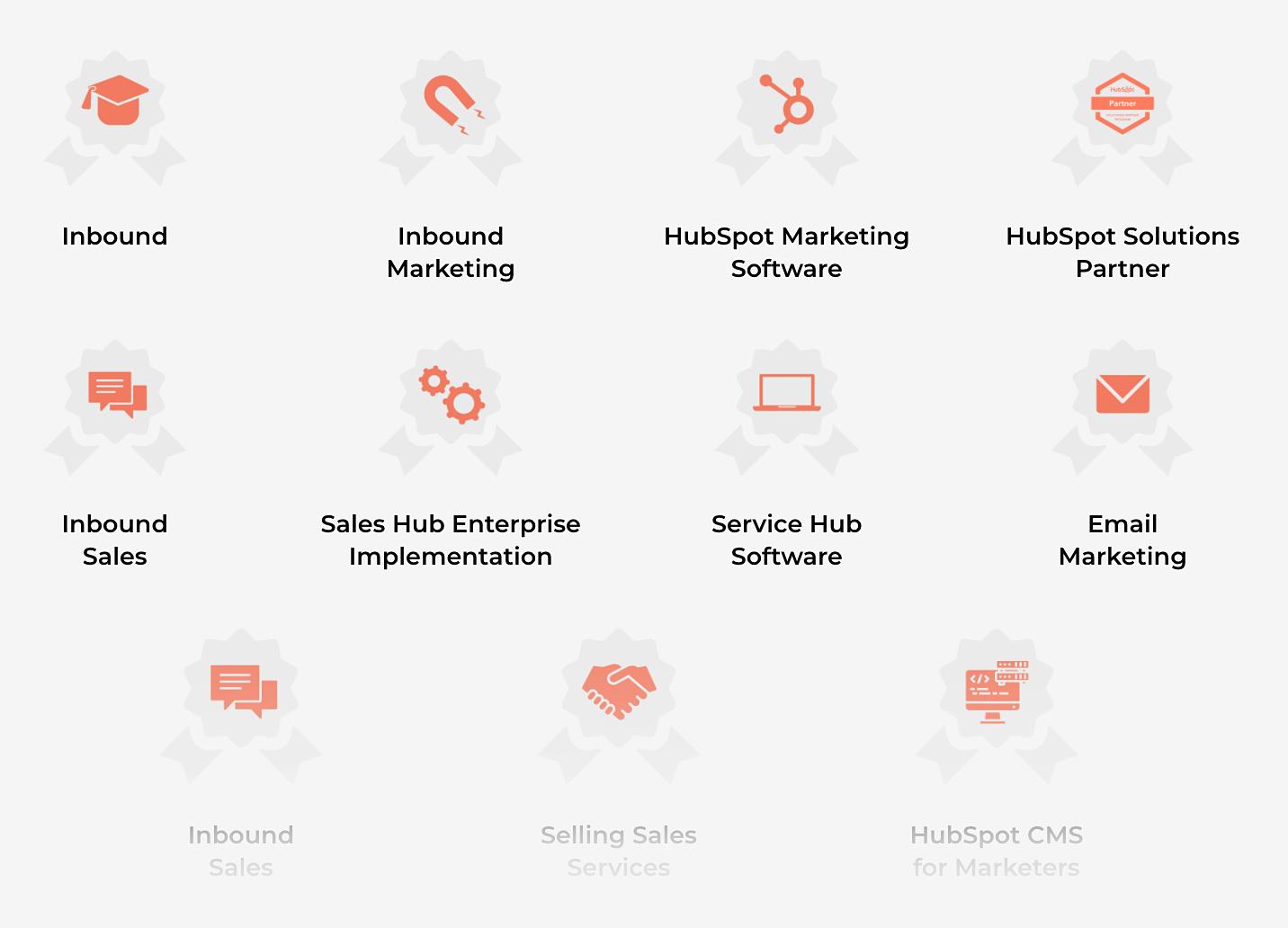 Wiedza poparta certyfikatami HubSpot