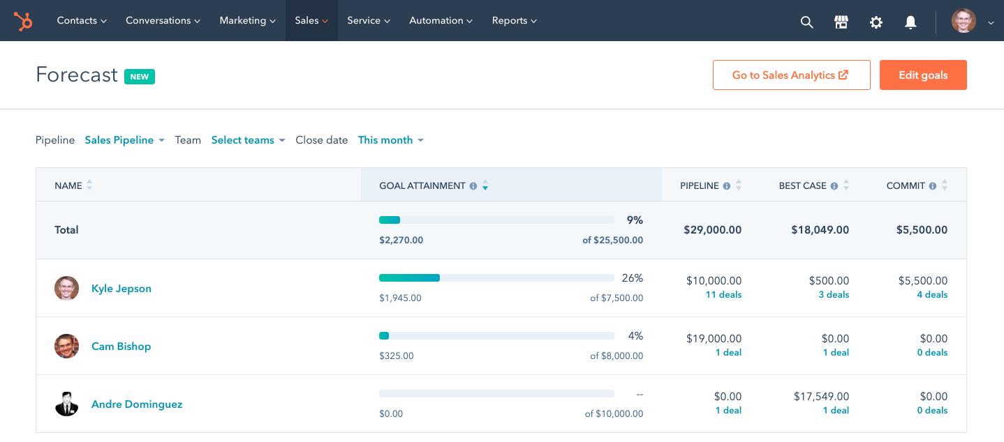 Prognozowanie sprzedaży - Forecasting Tool