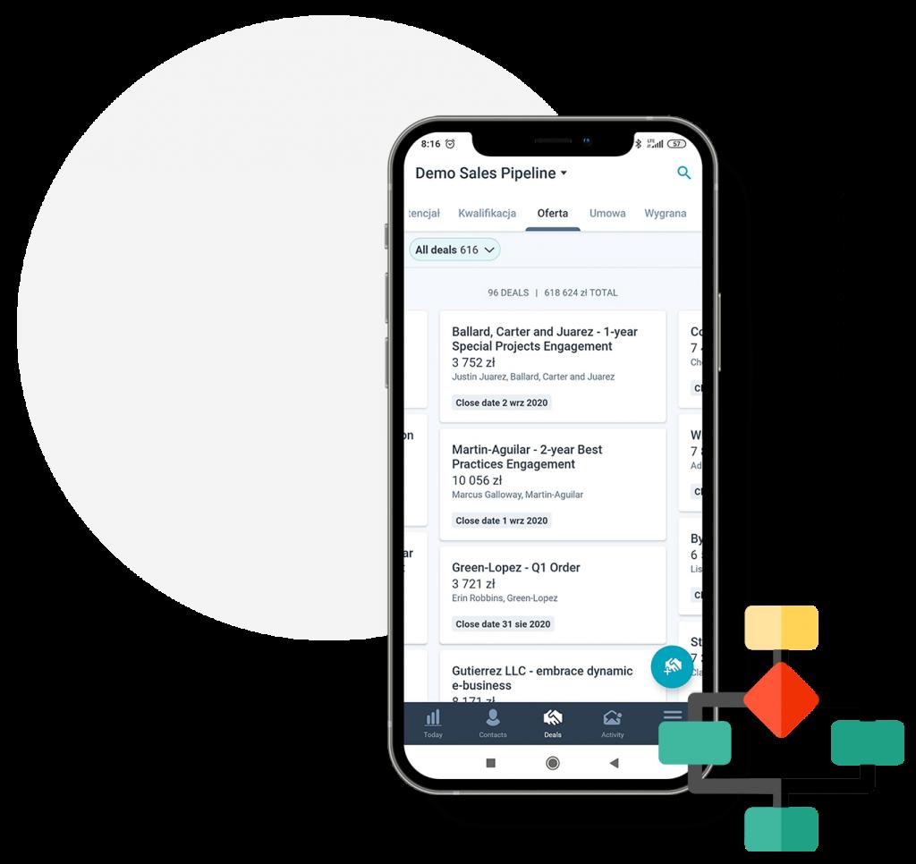 CRM Transport - Aplikacja CRM dla firm transportowych