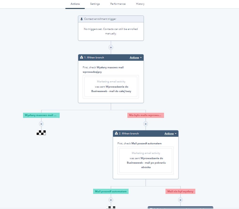 Zobacz jak wygląda marketing automation w HubSpot